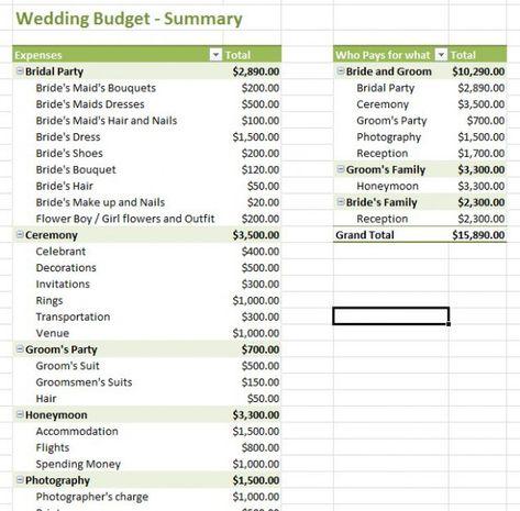 wedding budget spreadsheet template excel free wedding budget