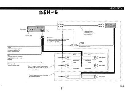 pioneer deh p4100ub wiring diagram – diagram database
