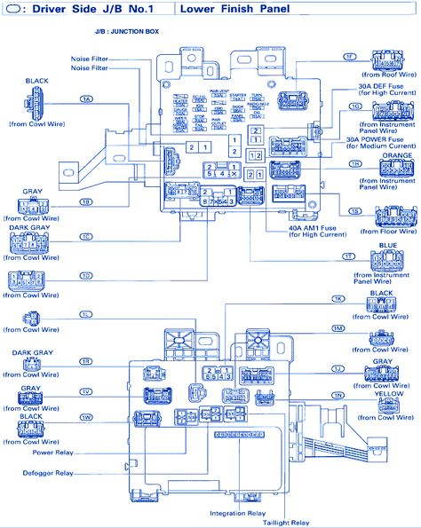 31 2013 Dodge Dart Fuse Diagram