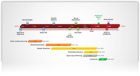 27 best Gantt Chart images on Pinterest Gantt chart, Project - what does a gantt chart show