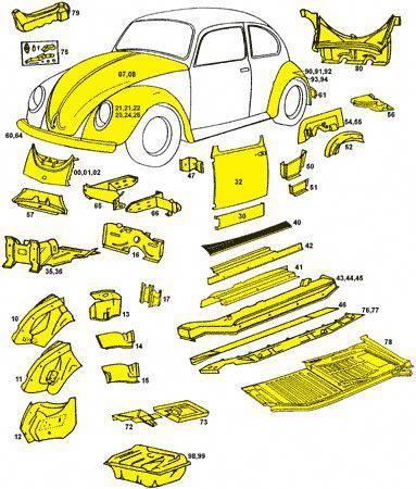 Vw Beetle Super Body Panels Customvwbeetle Pecas De Fusca Desenhos De Fusca Fusca Volkswagen