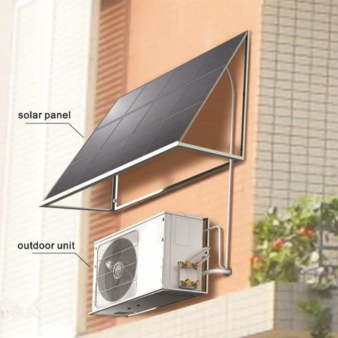[2021] Does a Solar Powered Air Conditioner Really Work? Ask Phyxter
