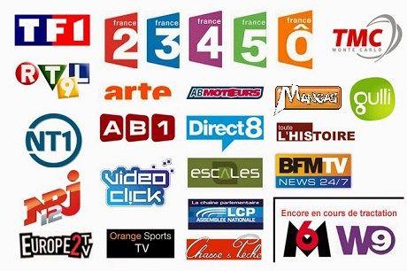 Telefoot Abonnement Canal Plus