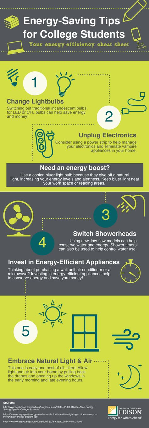 INFOGRAPHIC: Energy-Saving Tips for College Students