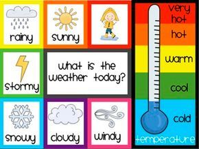 Preschool Weather Chart Printable Preschool Weather Preschool
