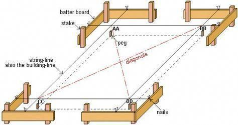 How To Build A Shed Diy Foundation 64 Best Ideas Building Foundation Building A Shed Shed