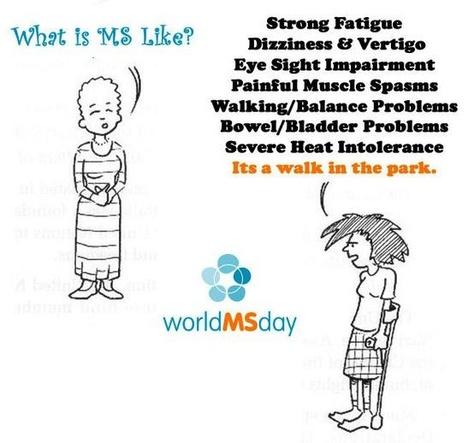 ms dor muscular