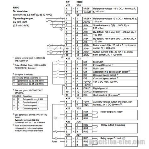 71c10d3c7924c2a4eccbc594626b6c6f frequency places to visit image result for how to connect abb vfd frequency with temperature abb ai810 wiring diagram at panicattacktreatment.co