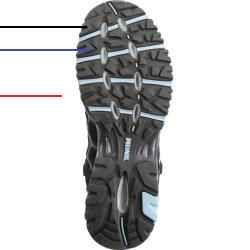 Cubalibre Der Trekkingschuh Cuba Gtx Von Meindl Ist Perfekt Fur Jeden Neueinsteiger Spazierganger Und A In 2020 Hiking Shoes Women Shoes Cruelty Free Beauty Brands
