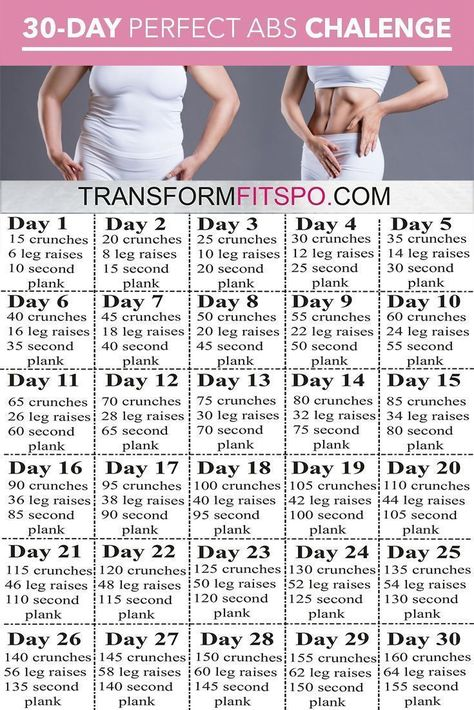 Perfect Abs 30 Day Challenge!