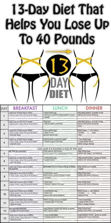How To Be deprived of 40 Pounds In 30 Days