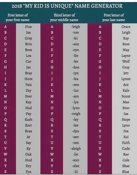 Pin By Andrea On Oh Baby Name Generator Baby Name Generator
