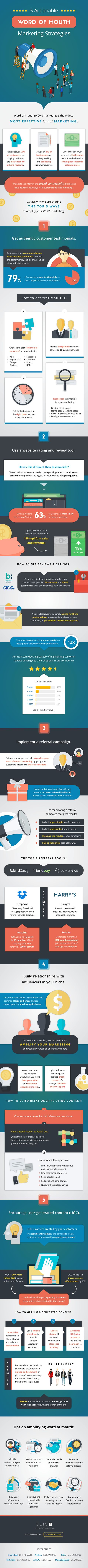 5 Unique Word of Mouth Marketing Strategies
