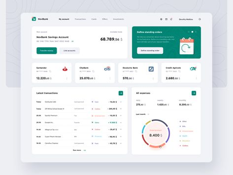 NevBank Dashboard