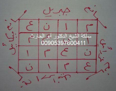 مفعولها كالبرق في قضاء الحاجات وتيسير الامور Learning Websites Temple Tattoo Quran