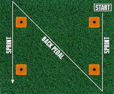 Quick reaction time in baseball can be critical to making the play. Learn how to swiftly change direction with these drills. Softball Party, Softball Cheers, Softball Bows, Softball Coach, Girls Softball, Softball Crafts, Softball Shirts, Softball Quotes, Softball Pictures