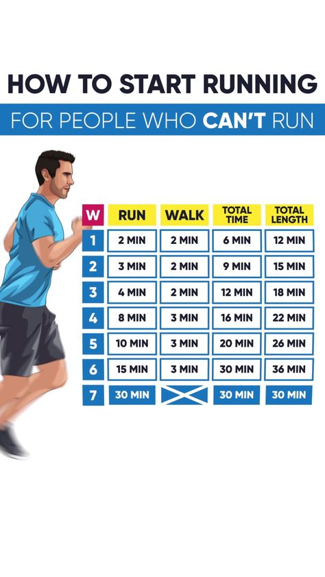 28 Day Running Plan To Lose Weight!
