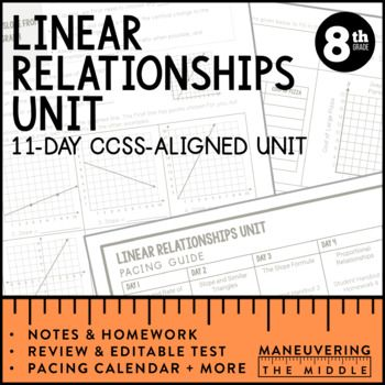 This Unit From Teachers Pay Teachers Is A Useful Resource For Sample Unit Plans And Worksheets Linear Relationships Graphing Linear Equations 8th Grade Math