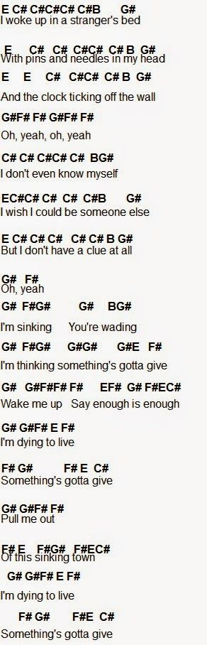 3/5 alone together Sheet Music, Guitar Songs, Etc Pinterest