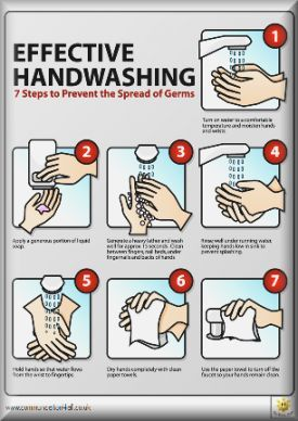 45 Punchy Cost Free Printable Hand Washing Posters Ripp Hand Washing Poster Hand Washing Hand Washing Station