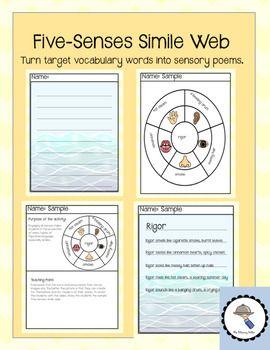 Five Senses Simile Webs And Poem Generator Simile Vocabulary Words Sensory Language
