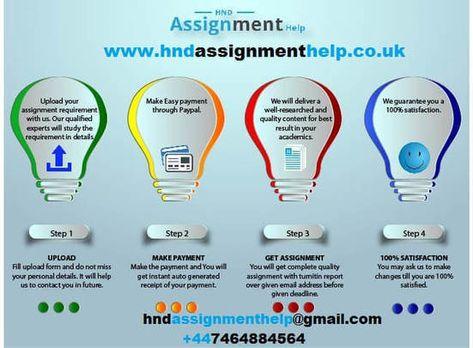 HND Assignment Help - Best Assignment writing service UK