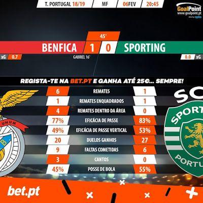 Calendario Primeira Liga.Agora E Esperar 56 Dias Em Defesa Do Benfica Love