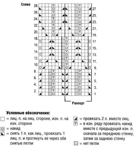 Узоры связанные спицами Ажурные узоры