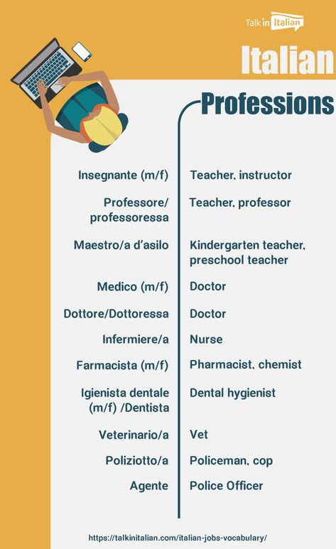 Italian Vocabulary for Jobs and Occupations