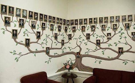 Family Tree Painted On Wall Family Tree Wall Art Family Tree