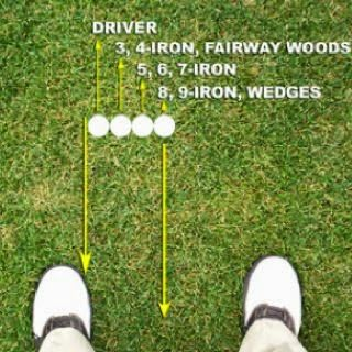 Expert Golf Tips For Beginners Of The Game. Golf is enjoyed by many worldwide, and it is not a sport that is limited to one particular age group. Not many things can beat being out on a golf course o Thema Golf, Vw Cabrio, Golf Videos, Golf Drivers, Golf Driver Tips, Golf Player, Golf Tips For Beginners, Perfect Golf, Golf Training
