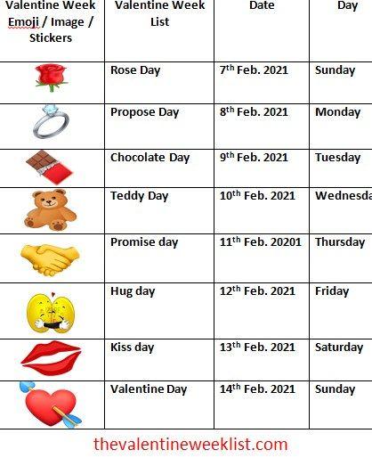 2021 Calendar Days Valentine week list 2021 calendar | Valentine week schedule