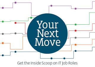 Your Next Move Security Operations Center Soc Analyst