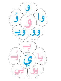 هابي كيدز عندي فكرة طريقه عمل حديقة الحروف لتفرقة بين الحركات الطويلة و القصيرة Arabic Kids Learn Arabic Alphabet Alphabet Activities