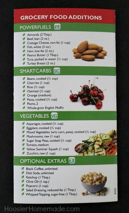 dieta nutrisystem mexico