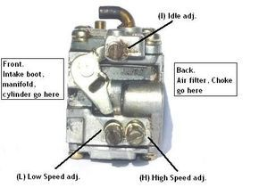 Adjustment And Tuning Of A Chainsaw Carburetor Chainsaw