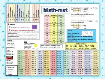 Math Mat Helper For Use In The Classroom Print And Laminate For Students Personal Use Math Mats Math Basic Math