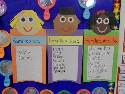 My Family Preschool Theme