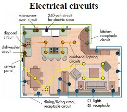 Mekuannent teshager mteshager on pinterest house electrical wiring diagrams plans 2016 asfbconference2016 Gallery