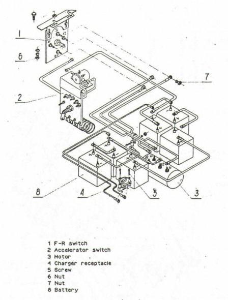 melex golf cart battery wiring diagram  golf carts