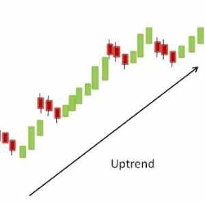 Squeeze Trend Trade With 8 21 Ema Trend Trading Stock Market