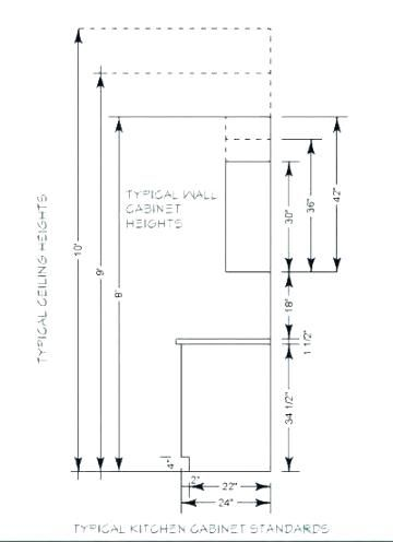 Kitchen Cabinet Dimensions Kitchen Wall Cabinet Dimensions Kitchen Wall Cabinets Sizes Kitchen Cabinets Height Kitchen Cabinet Sizes Kitchen Cabinet Dimensions