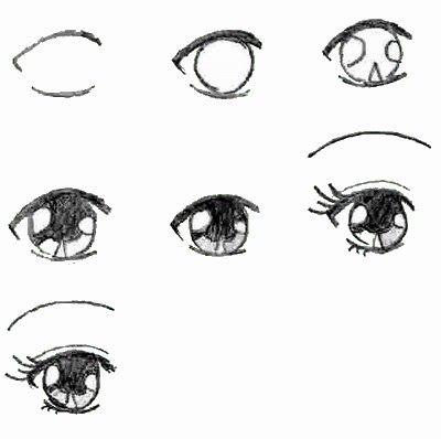 Vamos Comecar Pelos Olhos Os Personagens Sao Desenhados