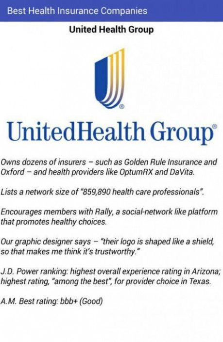 Heres What No One Tells You About Health Insurance Companies In