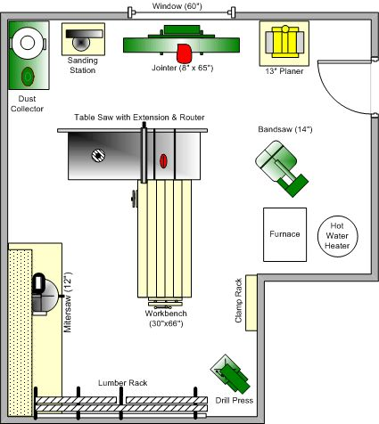 jeffs shop this shop plan available in visio format features