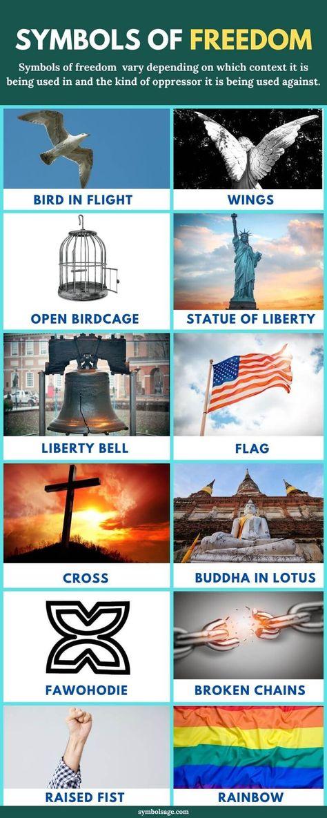 Symbols Of Freedom Symbols Of Freedom Witchcraft Books Symbols