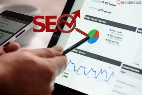 I will write 1000+seo optimized word articles and blog posts