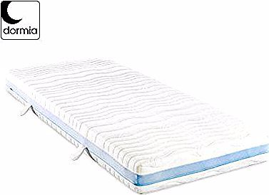 Matratze 120x200 Federkern Best Of Dormia Tonnentaschen Federkern Matratze Bei Aldi Sud Ergomaxxmatratze120x200 Ikeamatratzen1 In 2020 Furniture Mattress Home Decor