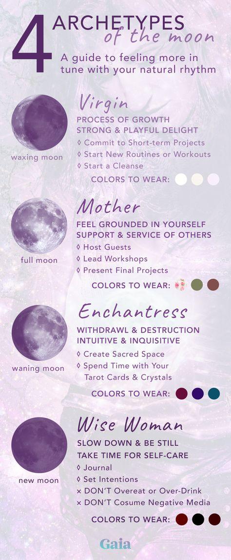 The 4 Archetypes of Moon Energy & A Lunar Love Ritual | Gaia