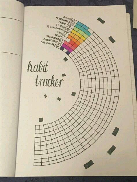 Rainbow Arched Habit Tracker #bulletjournal